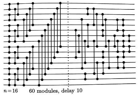 introduction to algorithms third edition pdf ldc